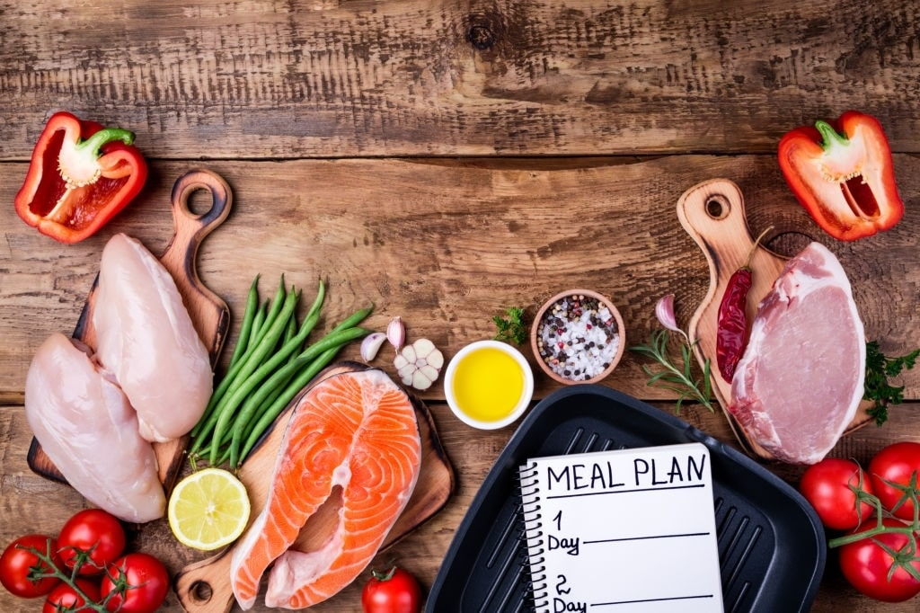 How to Build Your Body By Adopting Proper Meal Plan